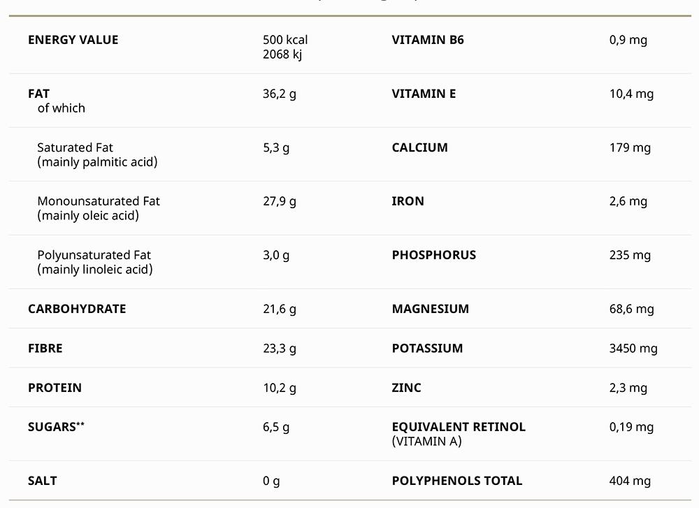 Table-values-nutritional-food-prebiotic-oliwe-powder